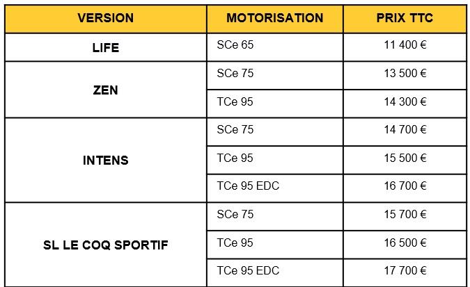Renault Twingo tarifs