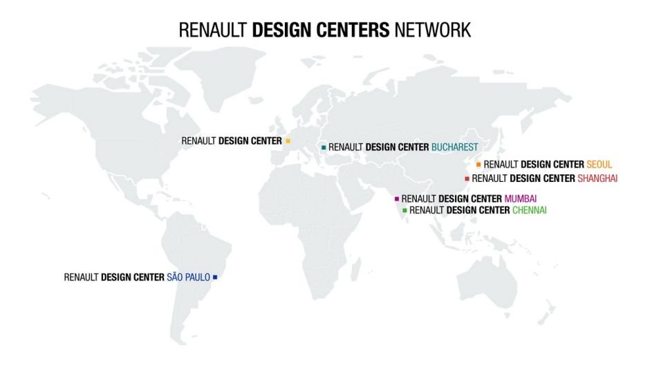 Renault Design