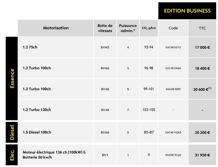 tarifs Opel Corsa Business