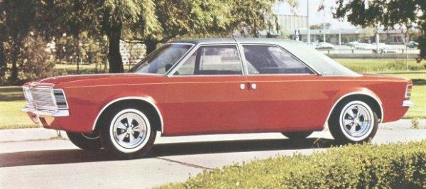 AMC Cavalier