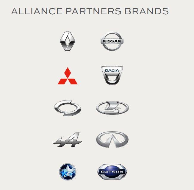 alliance rnm renault nissan mitsubishi logo brands 2